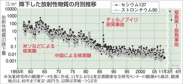 【NHKを】 NHKから国民を守る党 6【ぶっ壊す!】 YouTube動画>16本 ->画像>16枚