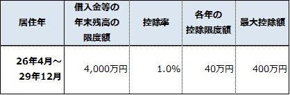 201410063